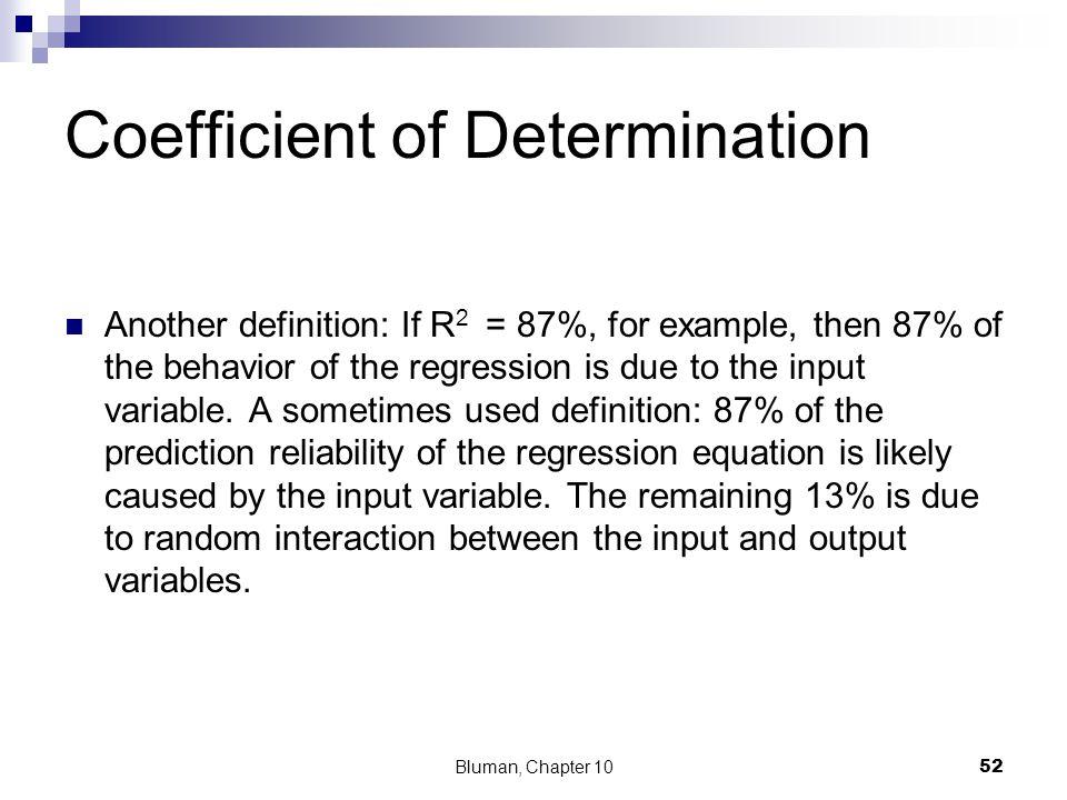 coefficient of determination definition
