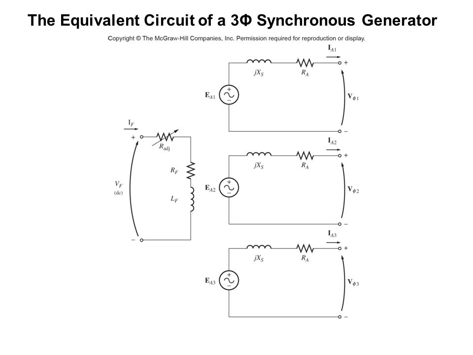 Super Chapter 4 Synchronous Generators Ppt Video Online Download Wiring Digital Resources Bemuashebarightsorg