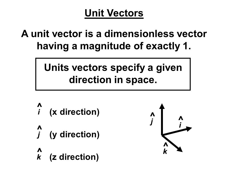 Units vectors specify a given direction in space.