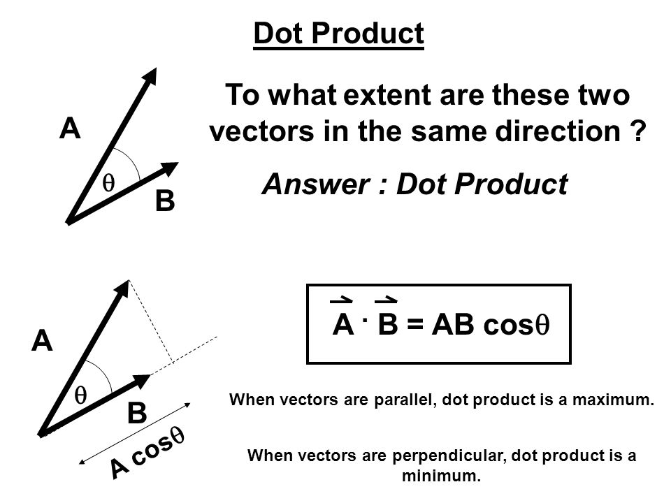 To what extent are these two vectors in the same direction