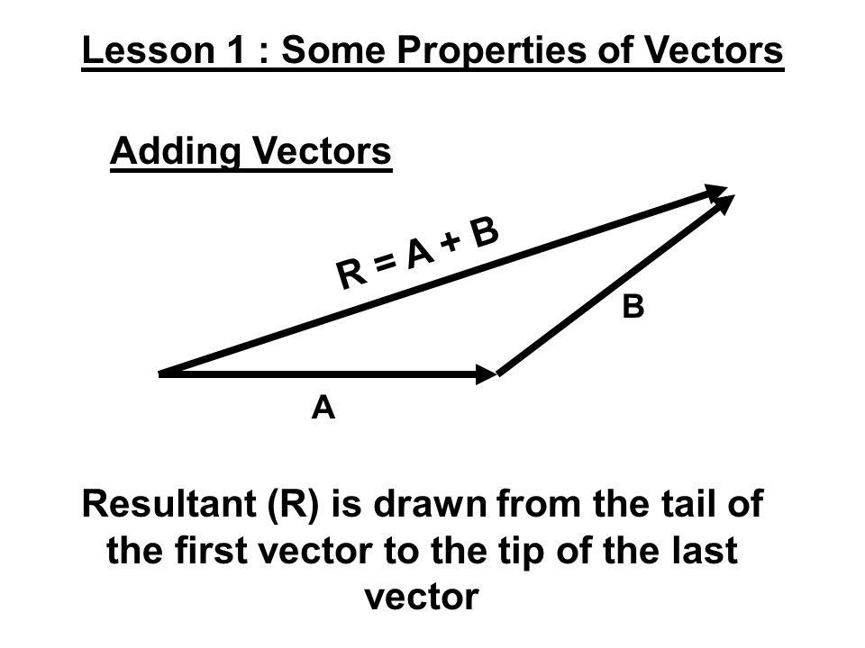Lesson 1 : Some Properties of Vectors