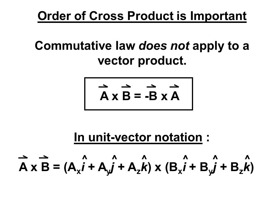 Order of Cross Product is Important