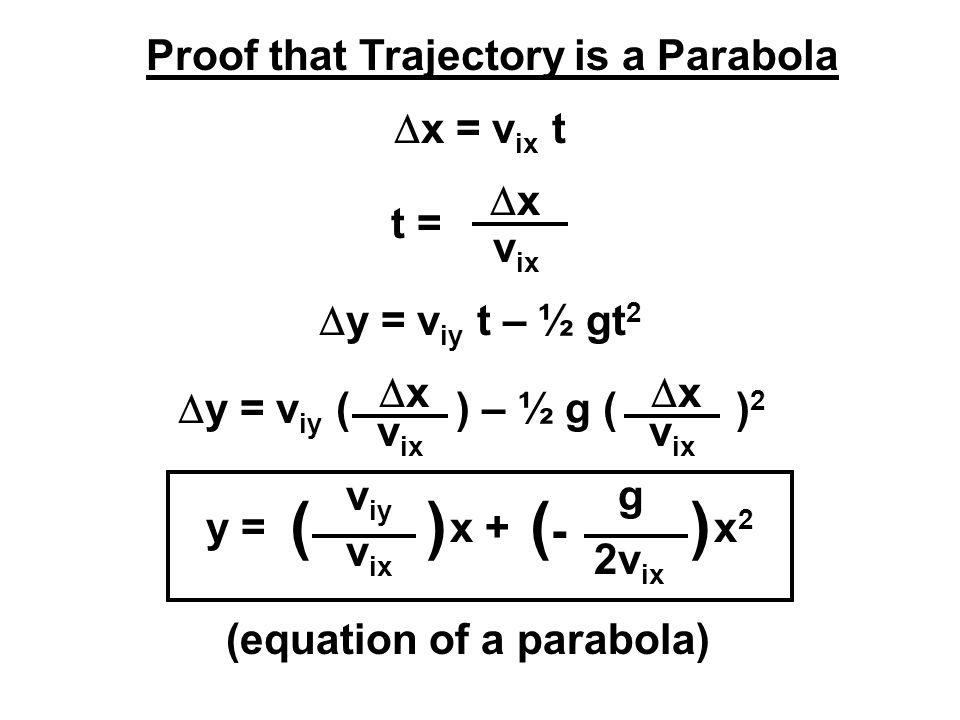 Proof that Trajectory is a Parabola