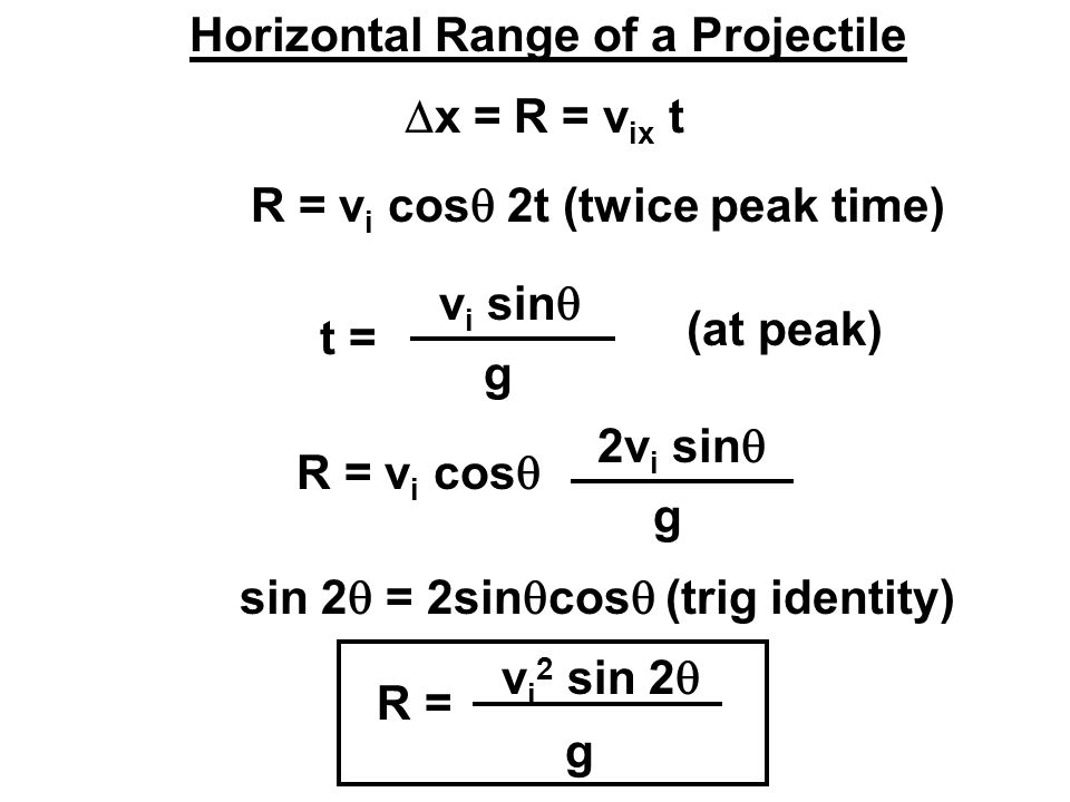 Horizontal Range of a Projectile