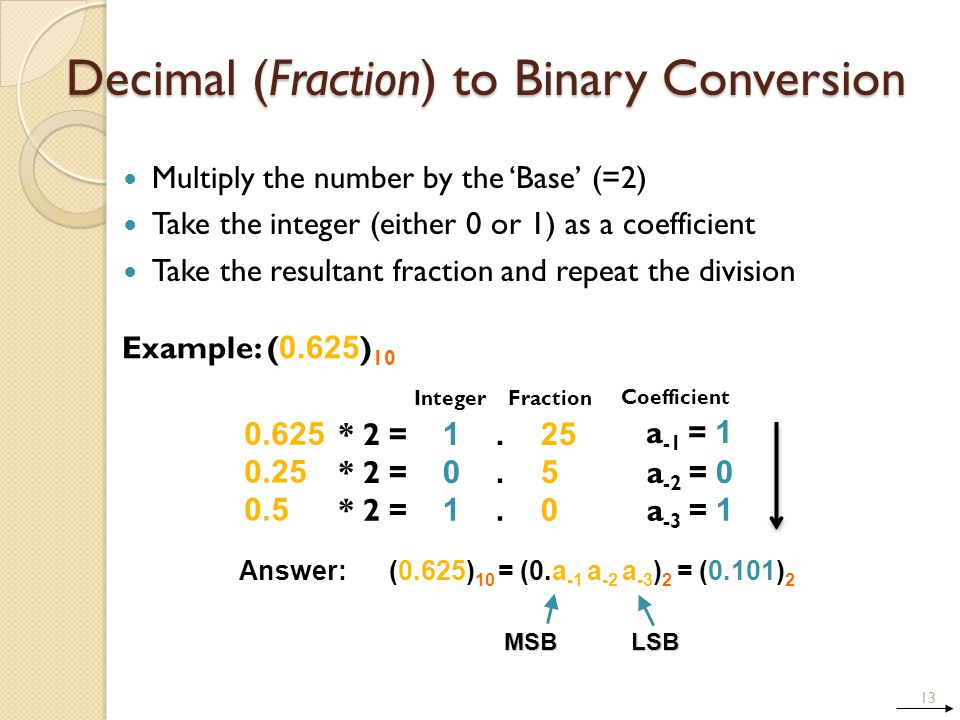 convert decimal fraction to binary