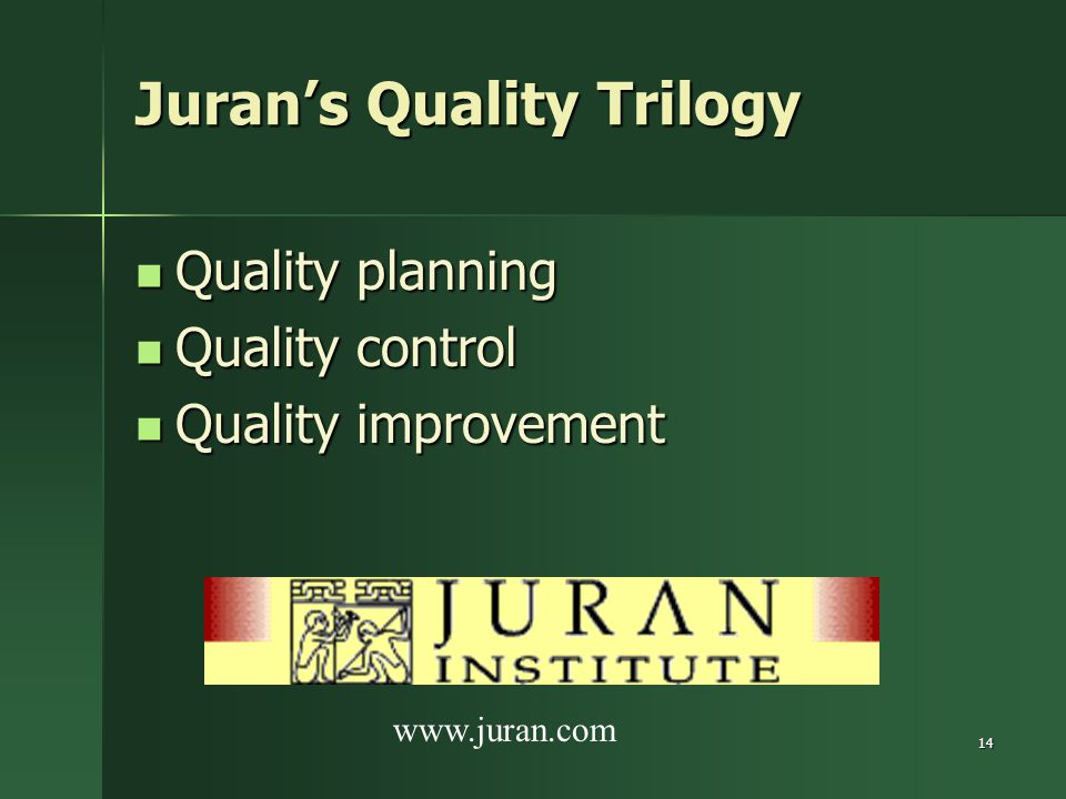Juran's Quality Trilogy