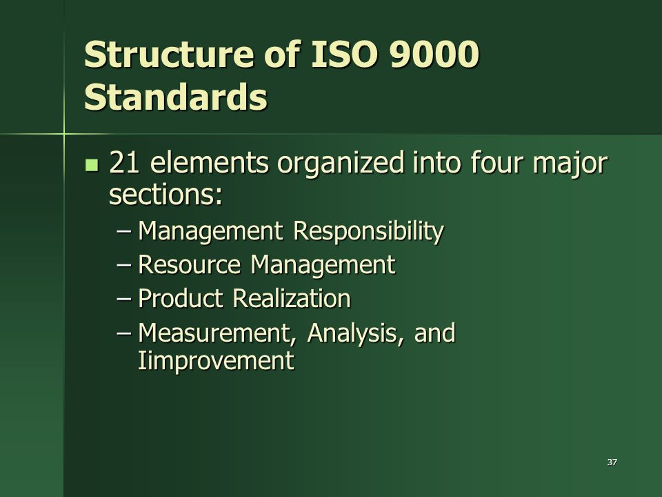 Structure of ISO 9000 Standards