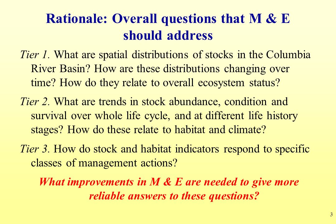 Rationale: Overall questions that M & E should address