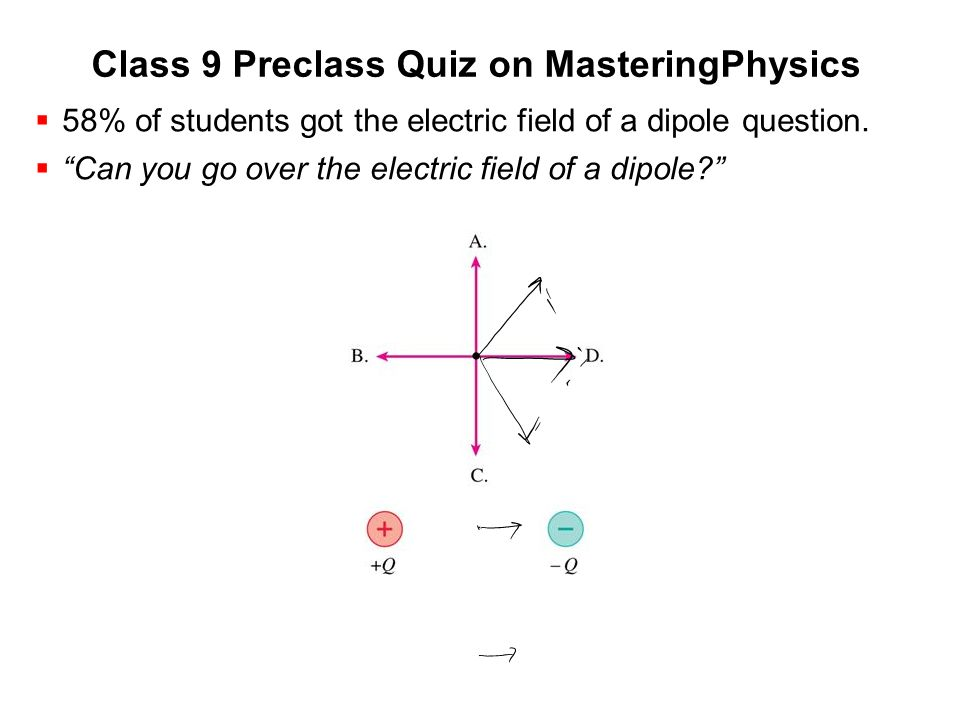 Phy132 Introduction To Physics Ii Class 9 Outline Ppt Download