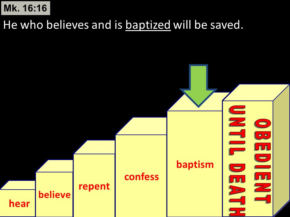 UNTIL DEATH OBEDIENT He who believes and is baptized will be saved.
