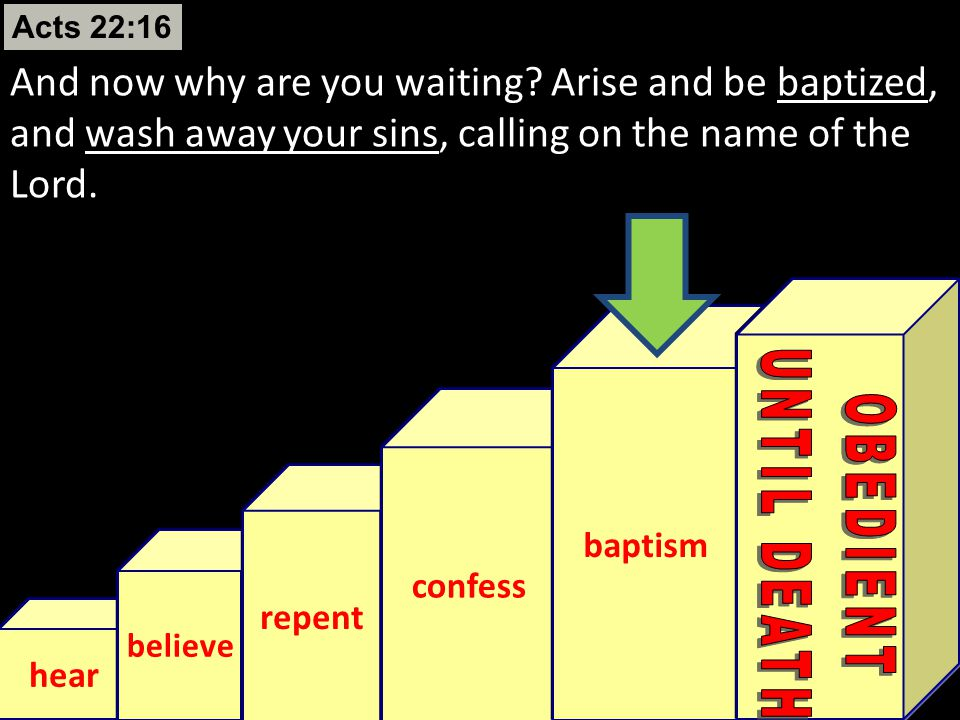 Acts 22:16 And now why are you waiting Arise and be baptized, and wash away your sins, calling on the name of the Lord.