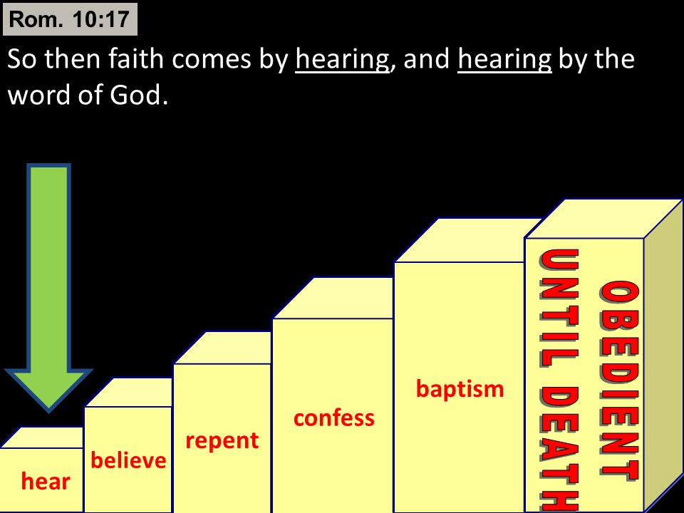 Rom. 10:17 So then faith comes by hearing, and hearing by the word of God. baptism. confess. repent.