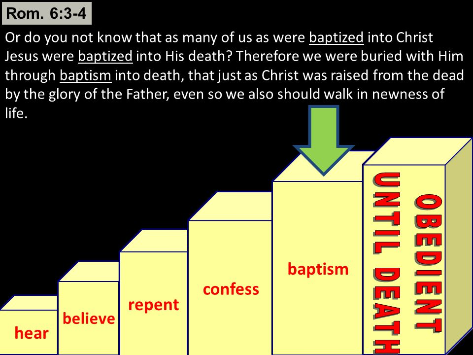 UNTIL DEATH OBEDIENT baptism confess repent hear believe Rom. 6:3-4