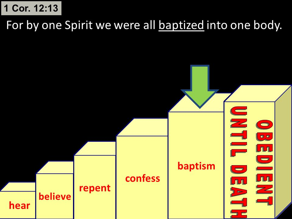 1 Cor. 12:13 For by one Spirit we were all baptized into one body. baptism. confess. repent. UNTIL DEATH.
