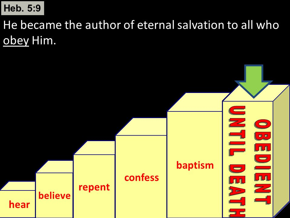 Heb. 5:9 He became the author of eternal salvation to all who obey Him. baptism. confess. repent.