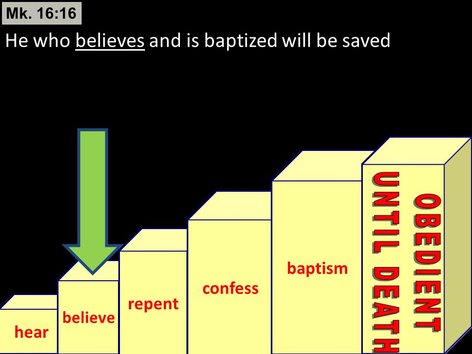 UNTIL DEATH OBEDIENT He who believes and is baptized will be saved