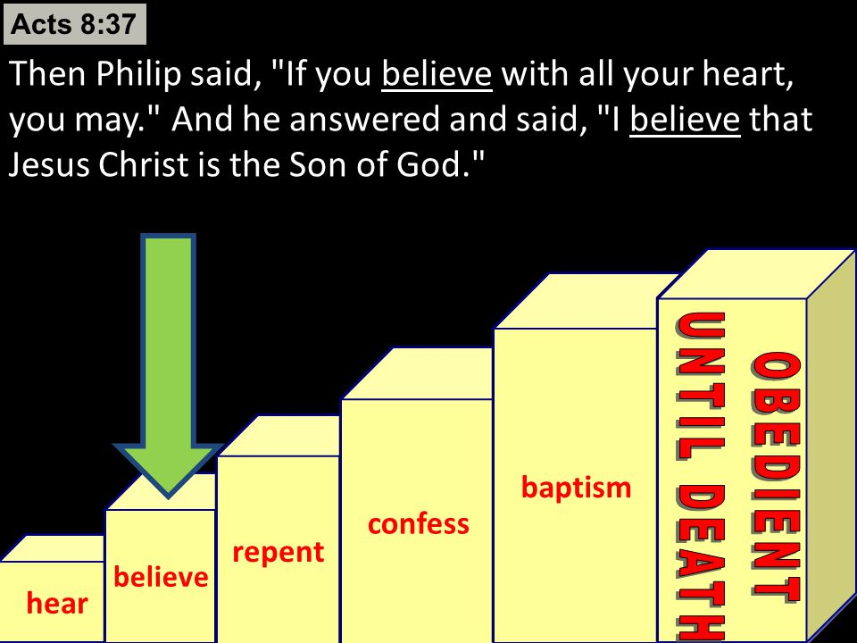 Acts 8:37 Then Philip said, If you believe with all your heart, you may. And he answered and said, I believe that Jesus Christ is the Son of God.