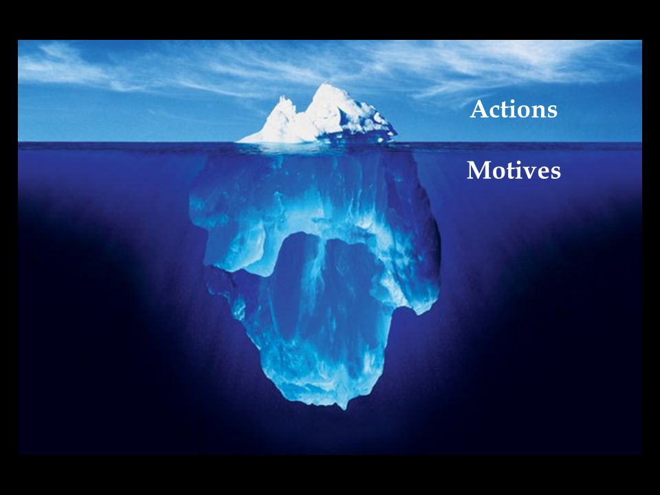 Actions Motives
