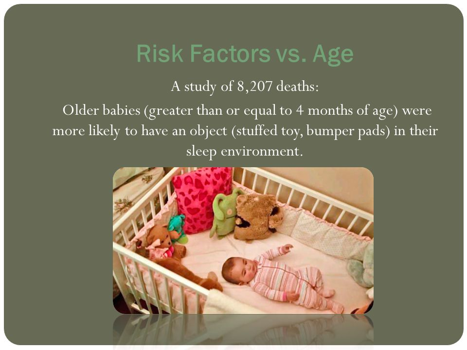 Risk Factors vs. Age