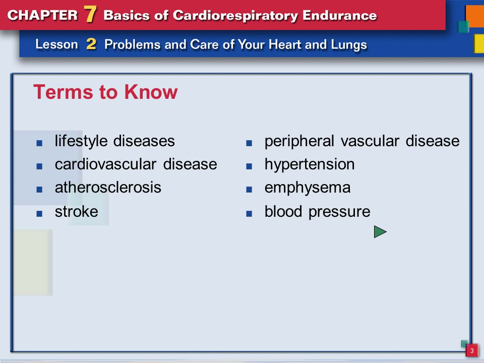 Terms to Know lifestyle diseases cardiovascular disease