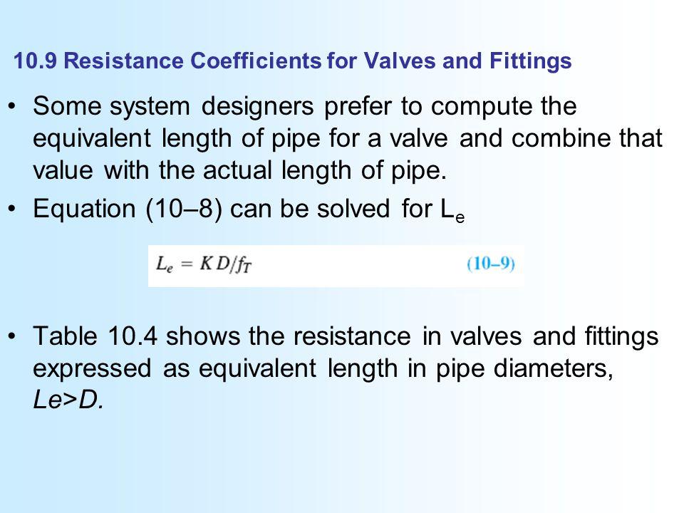 Recognize the sources of minor losses  Define resistance coefficient