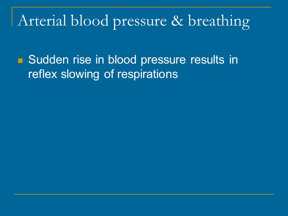Arterial blood pressure & breathing