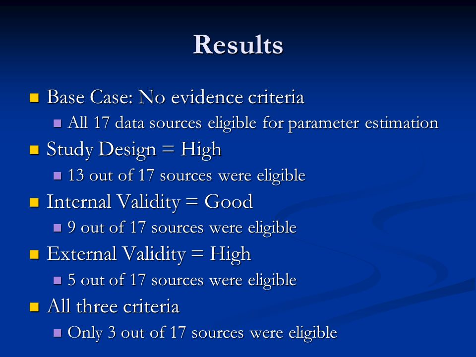 Results Base Case: No evidence criteria Study Design = High