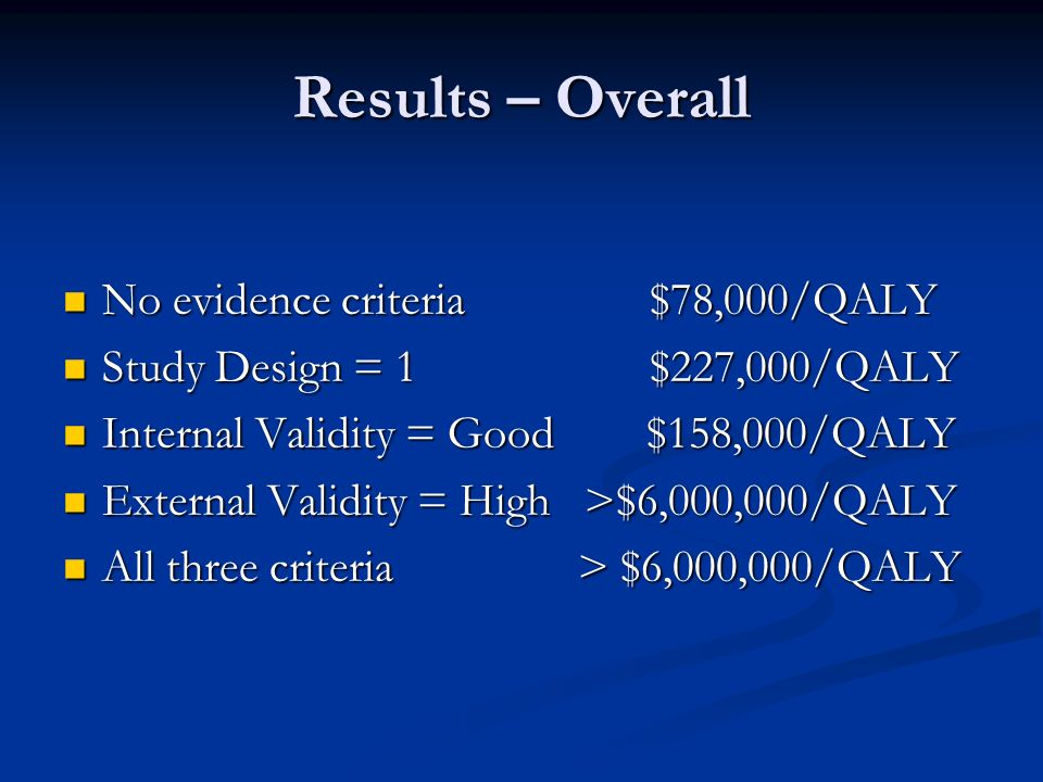 Results – Overall No evidence criteria $78,000/QALY