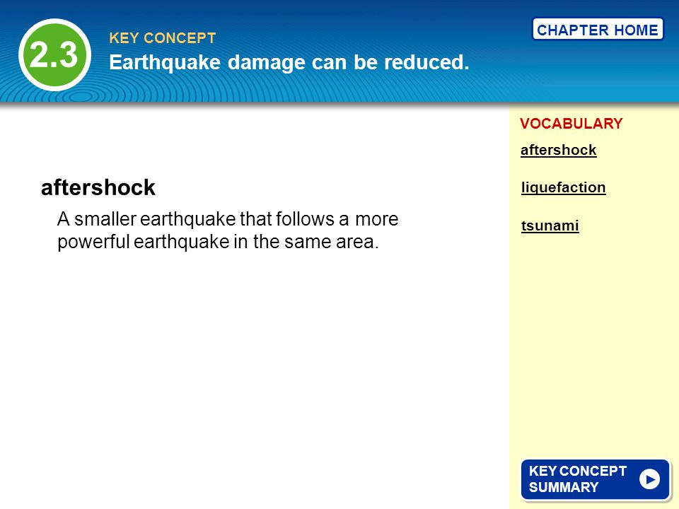 2.3 aftershock Earthquake damage can be reduced.