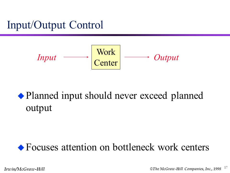 Input/Output Control Planned input should never exceed planned output