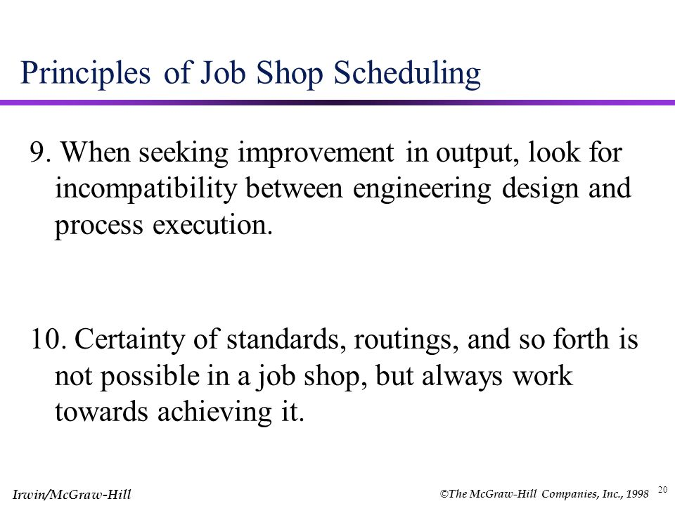 Principles of Job Shop Scheduling
