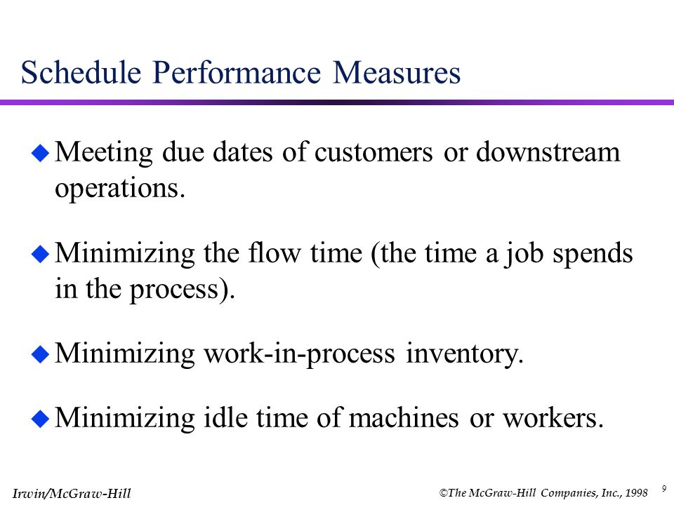 Schedule Performance Measures