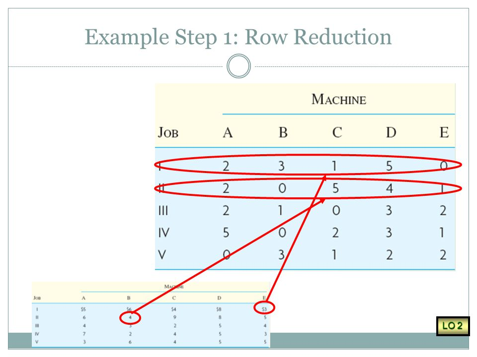 Example Step 1: Row Reduction