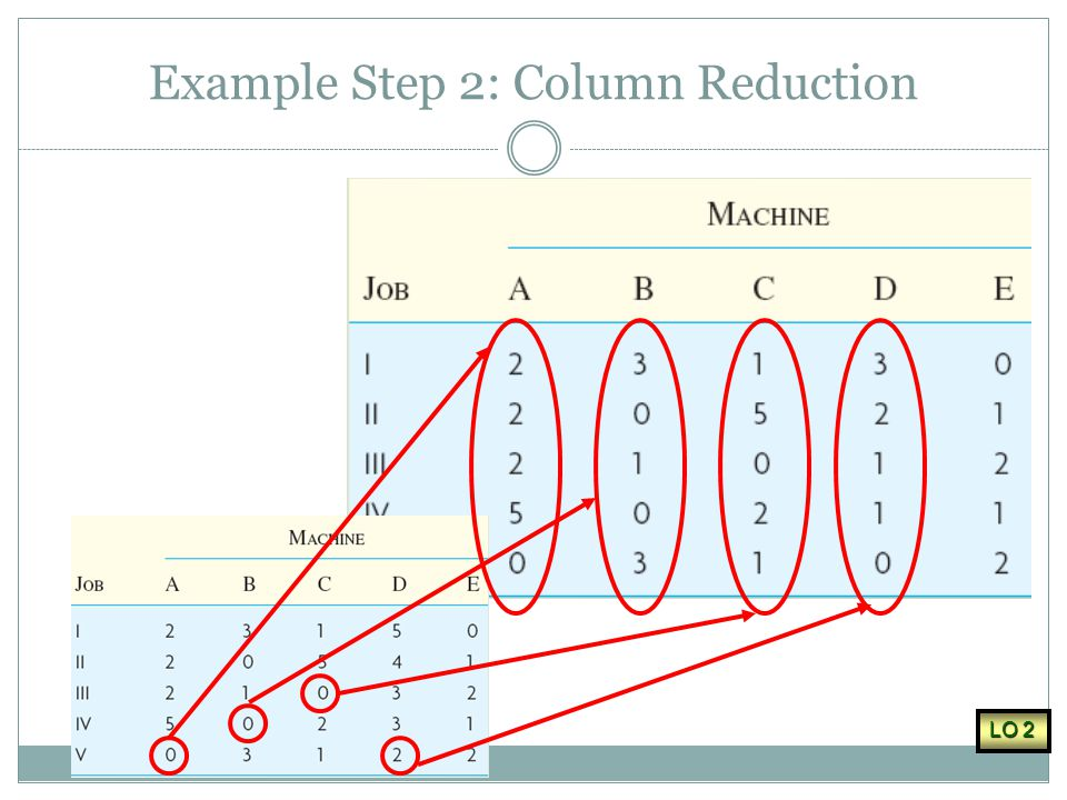 Example Step 2: Column Reduction