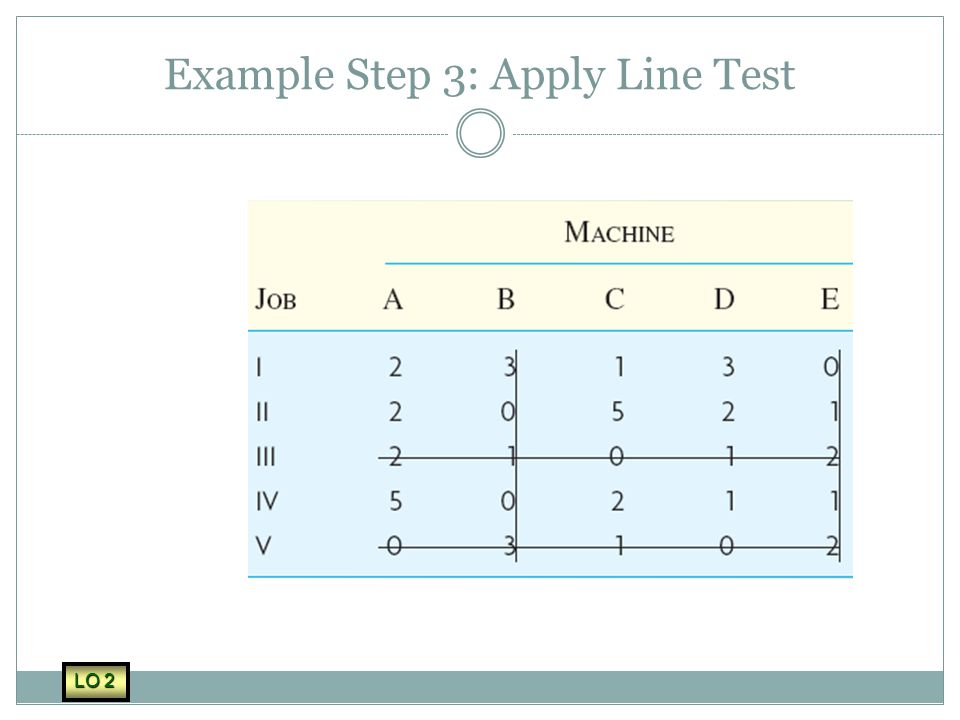 Example Step 3: Apply Line Test