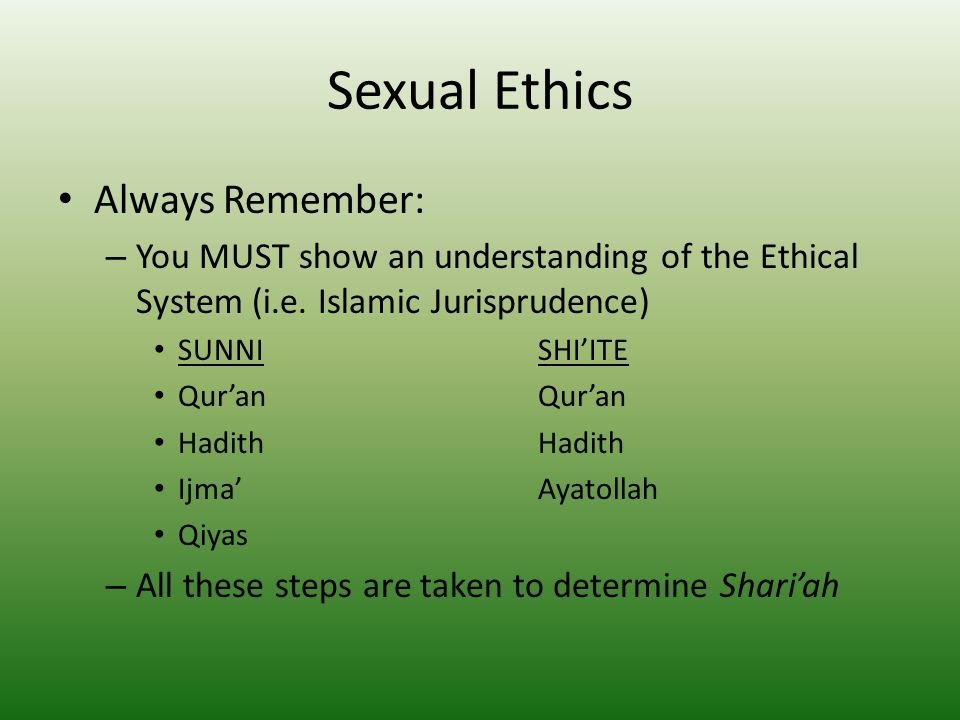 Islam sexual ethics