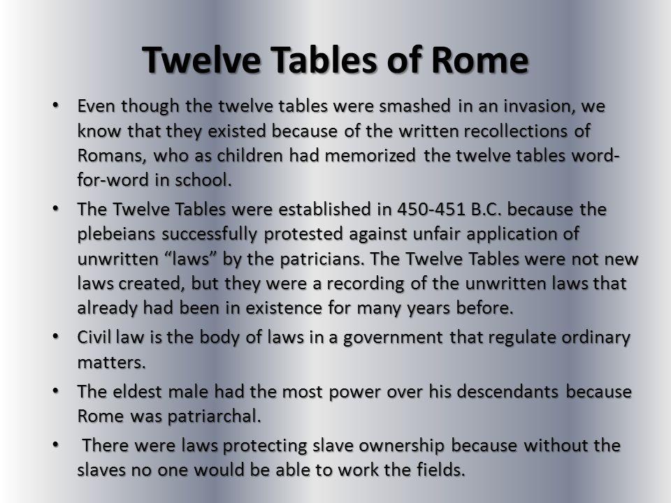 twelve tables of rome