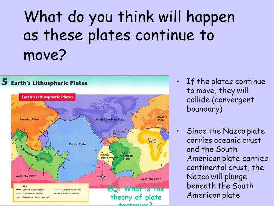 What do you think will happen as these plates continue to move