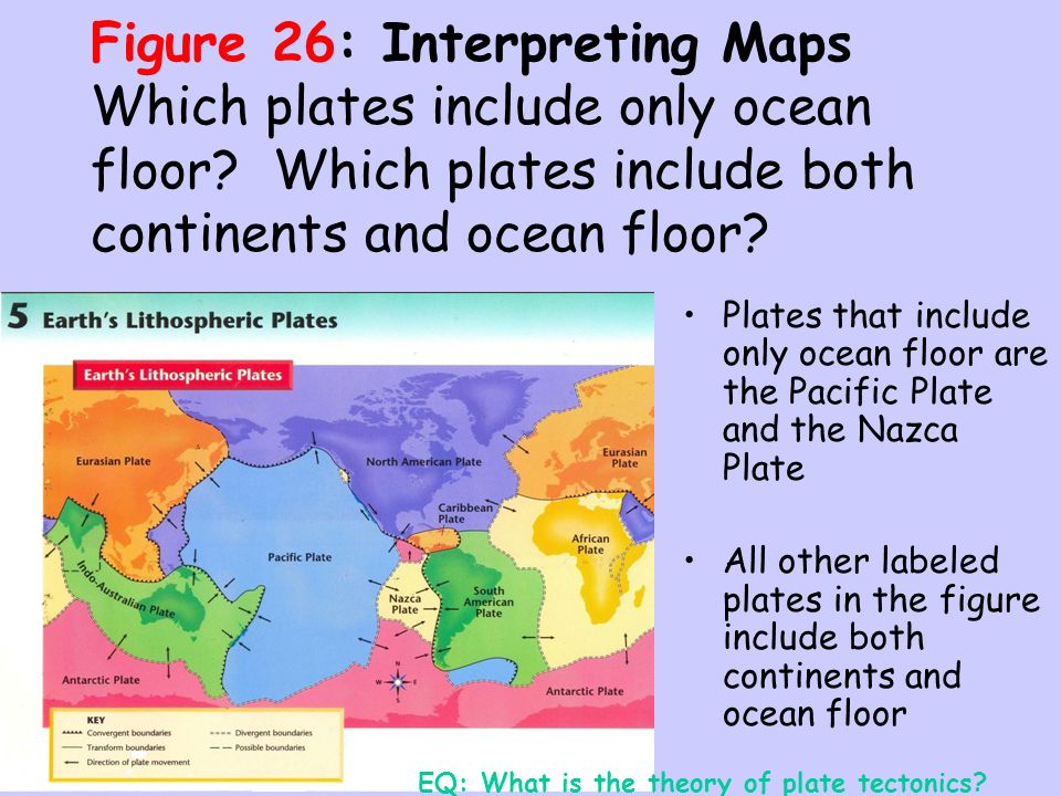 EQ: What is the theory of plate tectonics