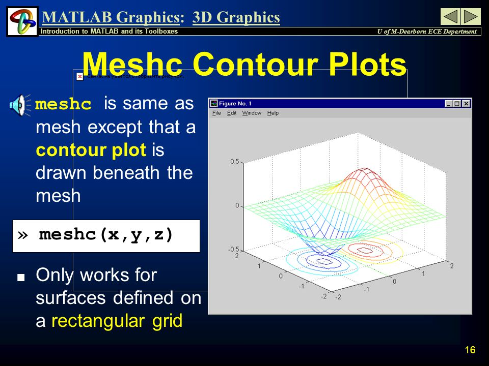 Introduction to Matlab: - ppt video online download
