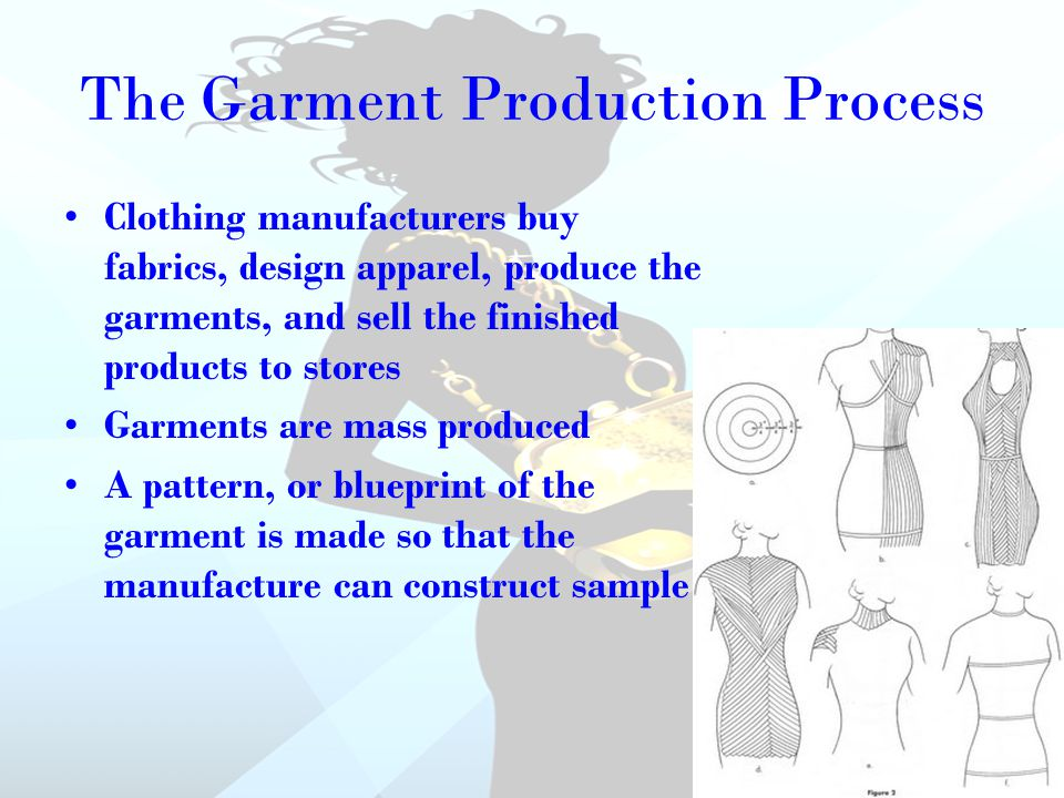 Chapter 7 designing fashion ppt video online download 20 the garment production process clothing manufacturers buy fabrics design apparel malvernweather Images