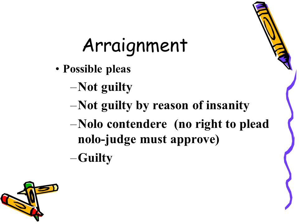 Arraignment Not guilty Not guilty by reason of insanity