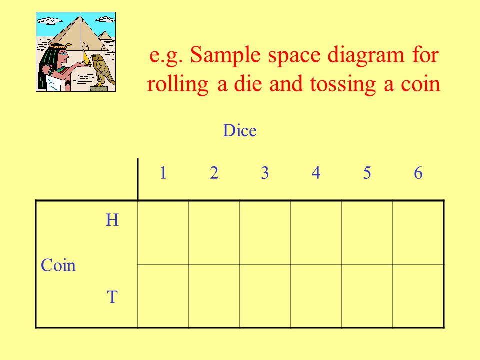 Probability Sample Space Diagrams Ppt Video Online Download