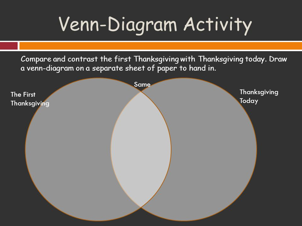 venn diagram paper Really a sixth form s1 lesson on venn diagrams with supporting questions and note sheet but the basic principle of venn diagrams and the lesson could be watered down for lower school work.
