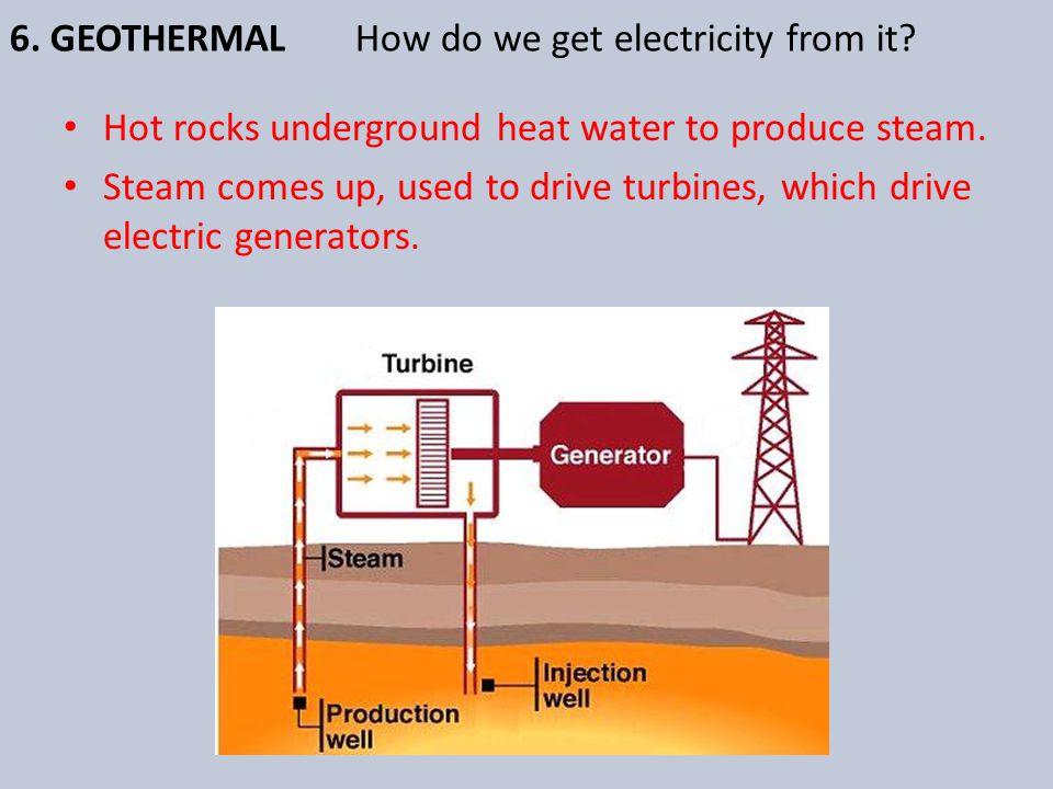 Energy Resource Gallery Walk Ppt Video Online Download