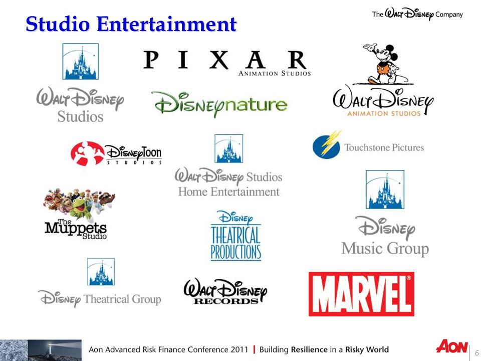 walt disney financial ratio analysis Find the latest analyst research for walt disney company (the) (dis  stock analysis analyst research guru analysis  price/earnings ratio is a widely used stock.