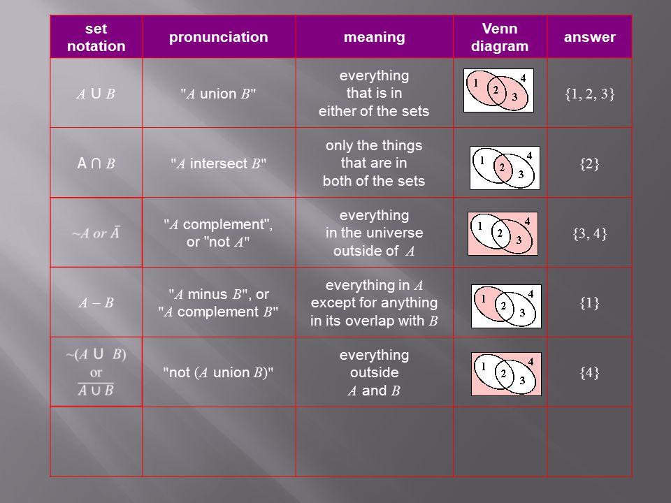 15 1 Venn Diagrams Ppt Video Online Download