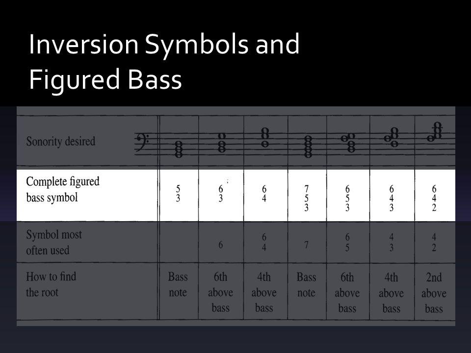Figured Bass Kostkapayne Chapter Ppt Video Online Download