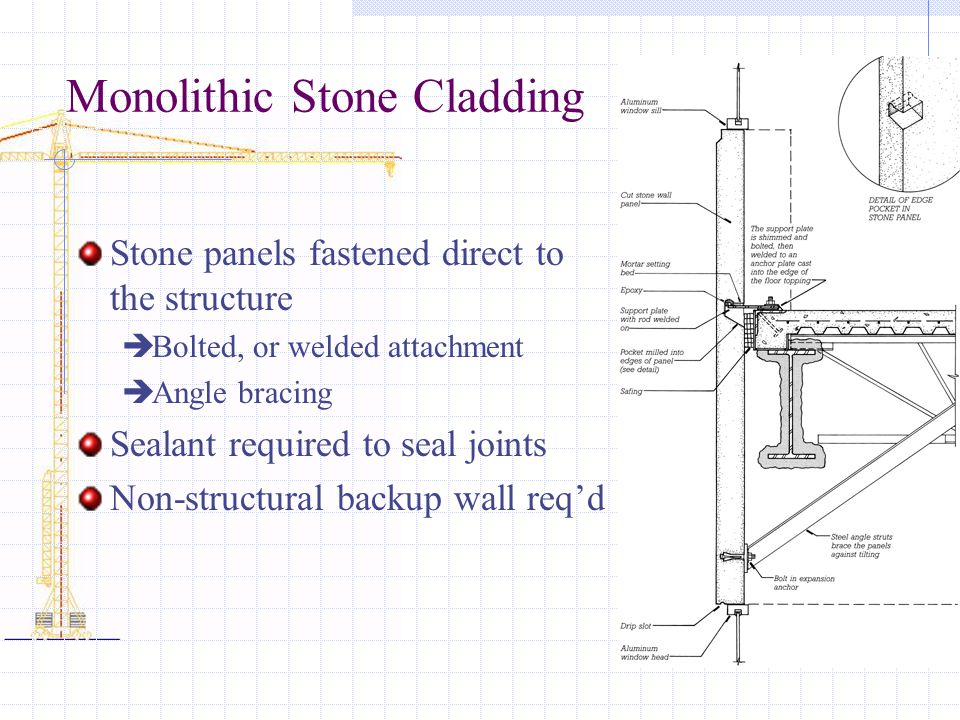 Chapter 20 Cladding with Masonry & Concrete - ppt video online download