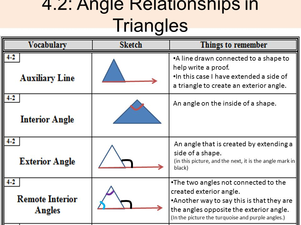 42 angle relationships in triangles ppt download 42 angle relationships in triangles ccuart Choice Image